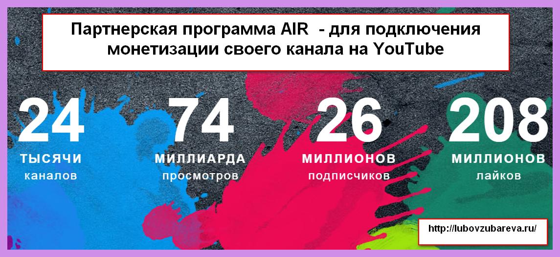 Партнерская программа AIR