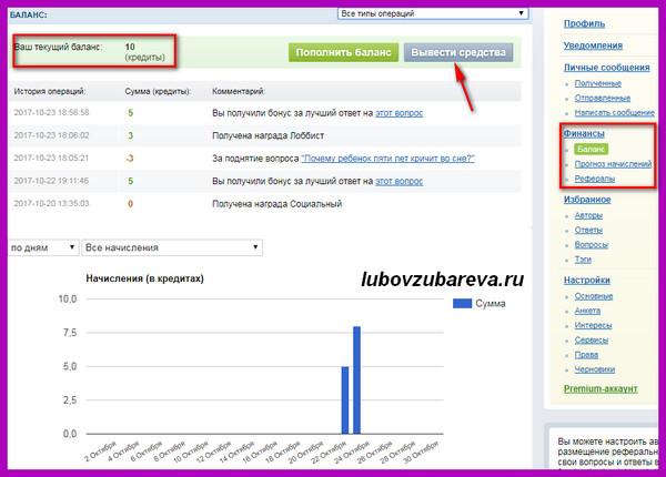 Как заработать деньги на сайте bolshoyvoprosru