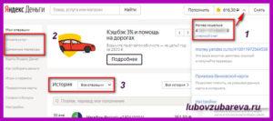 Кошелек Яндекс.Деньги личный кабинет