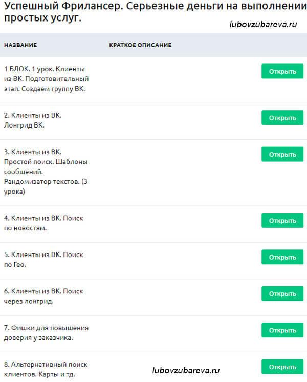 Обзор курса Александра Юсупова Сапыча Успешный фрилансер