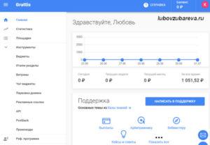 grattis ru партнерка для сайта и паблика с поздравительным трафиком гретис личный кабинет4