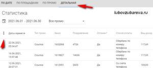 grattis ru партнерка для сайта и паблика с поздравительным трафиком гретис выплаты детальная статистика