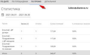 grattis ru партнерка для сайта и паблика с поздравительным трафиком гретис выплаты статистика по промо