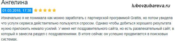 отзывы о партнерке grattis ru партнерка для сайта и паблика с поздравительным трафиком  гретис выплаты по партнерке
